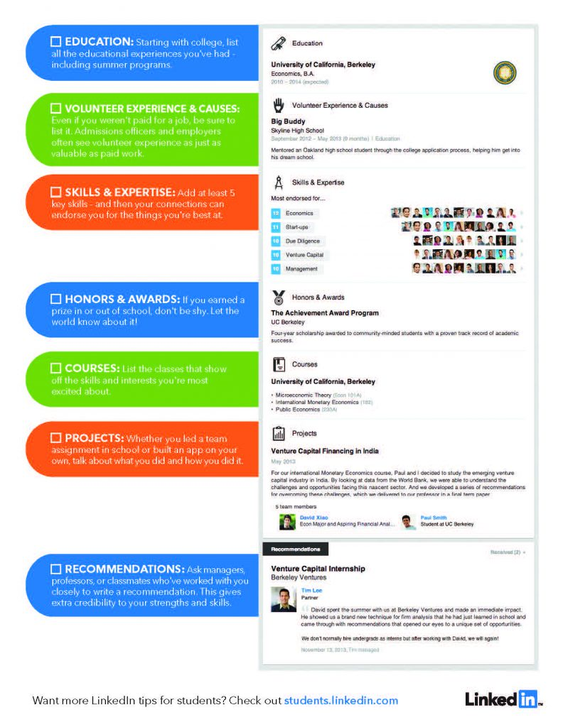 LinkedIn Profile Checklist screen cap.
