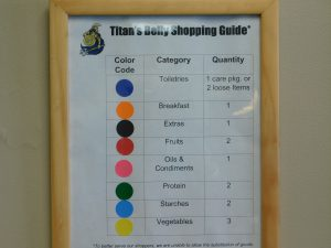 Titan's Belly Shopping Guide