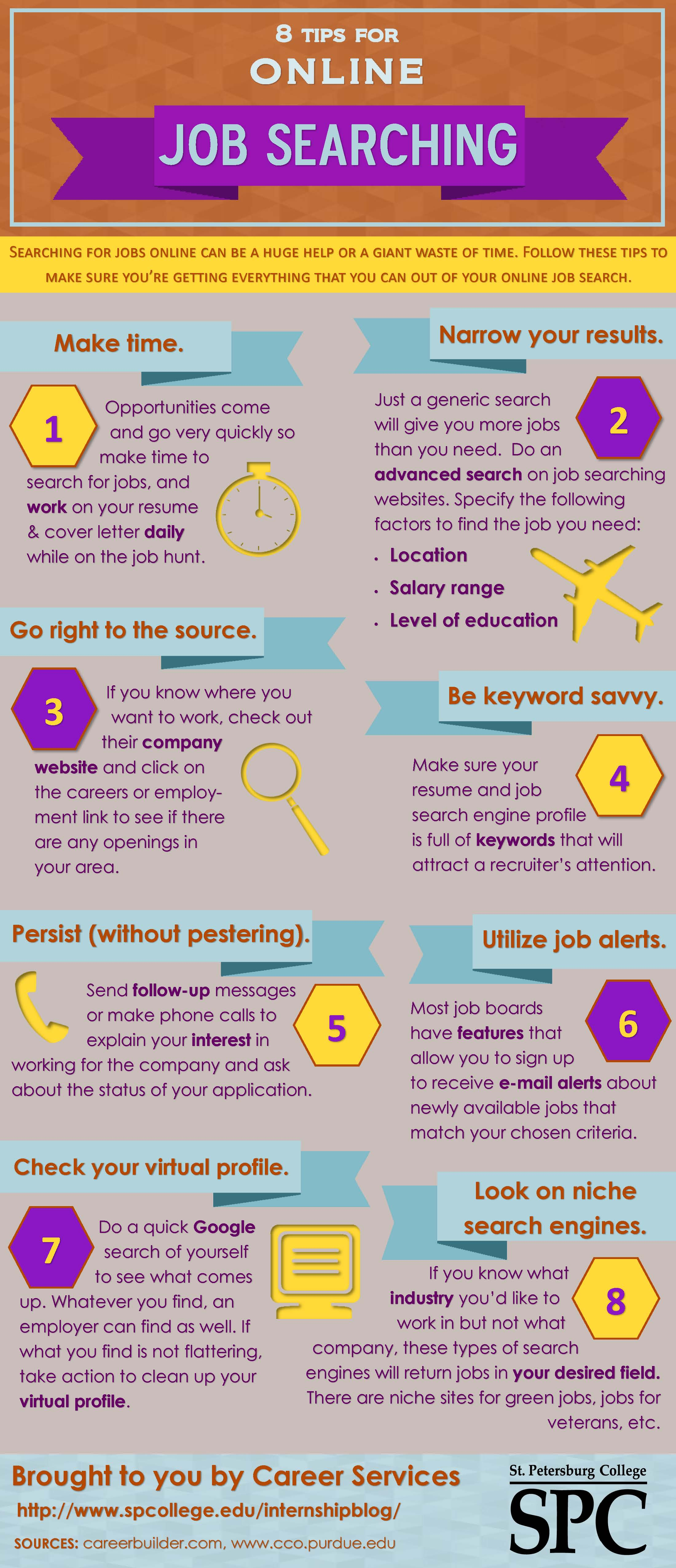 online job search tips careers internships 8 online jobs searching tips