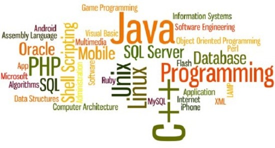 Programming competition terms word cloud
