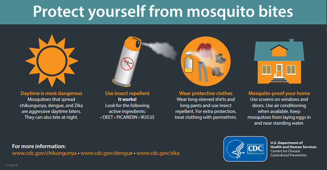 Information On The Zika Virus Spc Wellness
