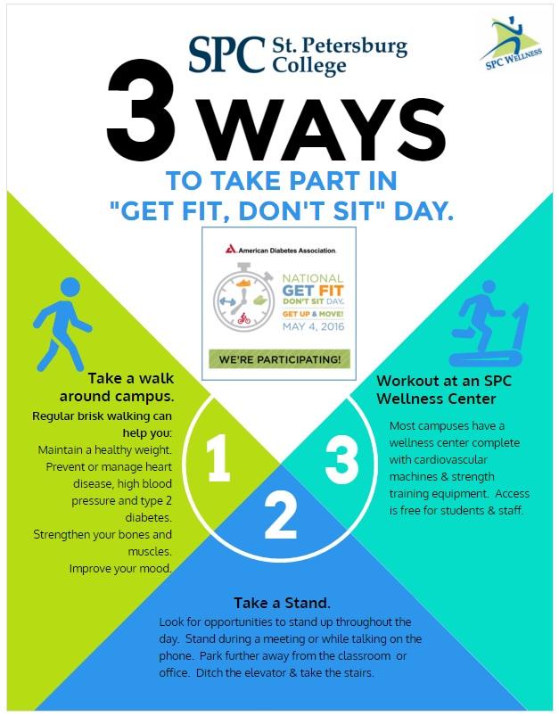 SPC 3 ways
