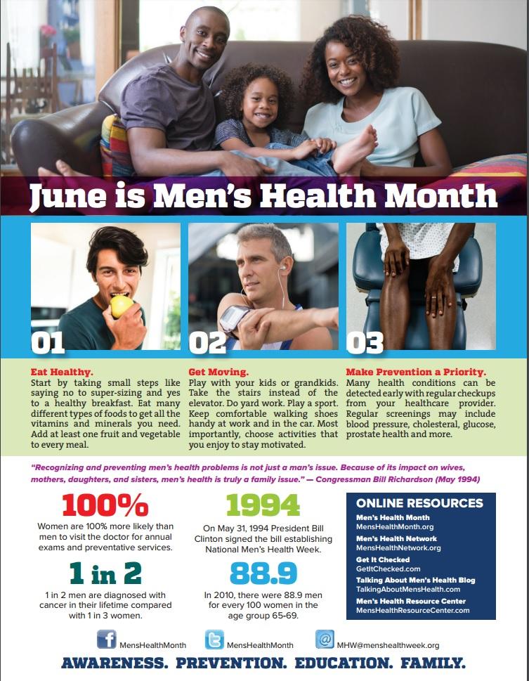 June Mens Health Poster