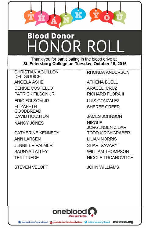 blood-drive-honor-roll-acd-2016